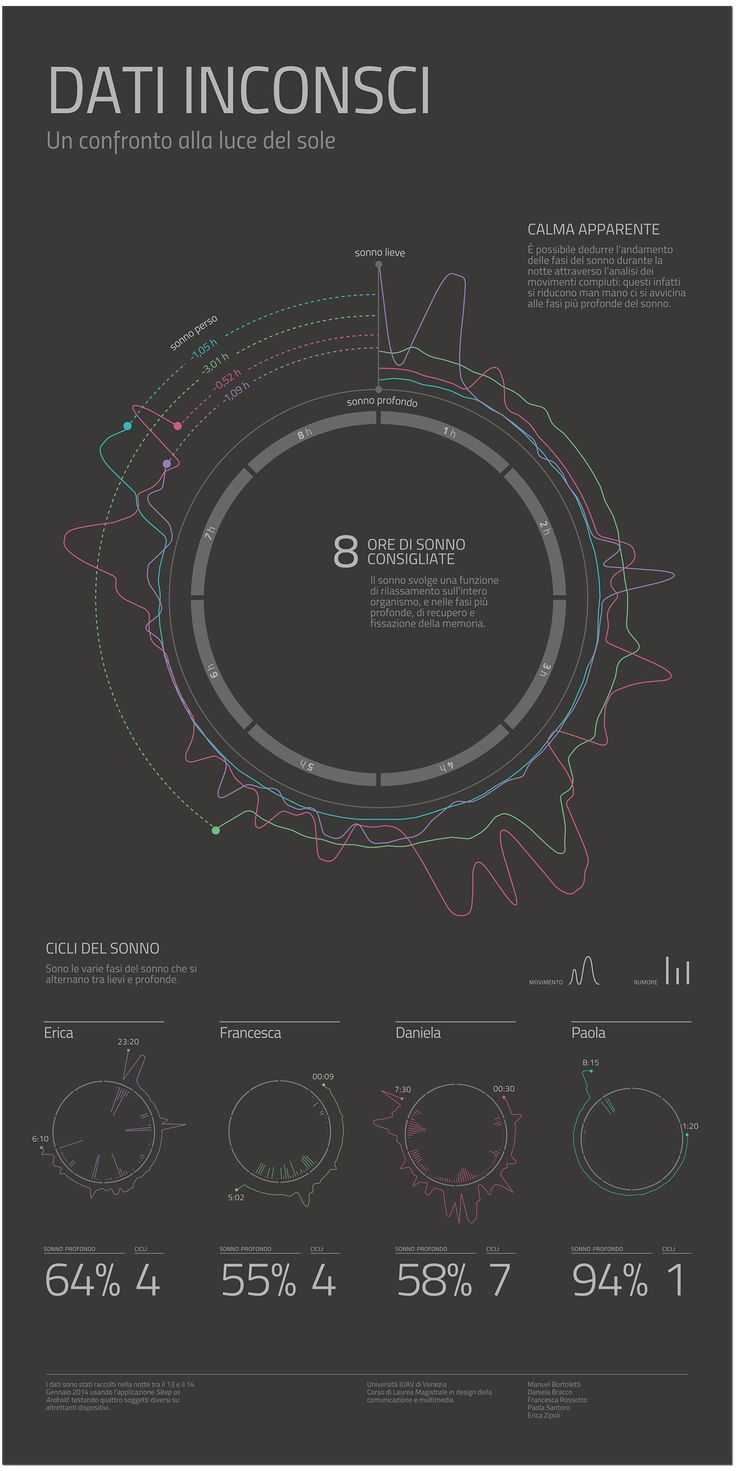 297 best data visualisation images on pinterest info graphics i think this visual style could be nice maybe creating everything out of thin nvjuhfo Images