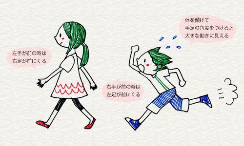 """Movimento """"Run-walk"""" di illustrazioni"""