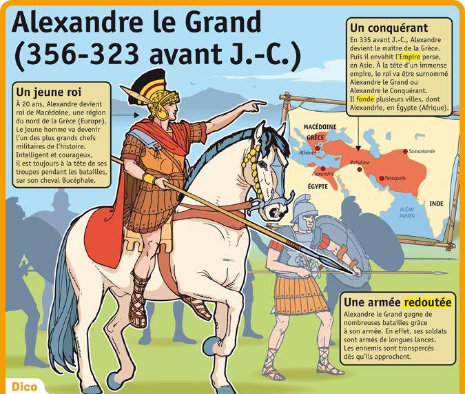 Alexandre le Grand (356-323 avant J.-C.) et un célèbre roi macédoniens qui a combattu un roi de Perse, Darius. Il est également fondateur de différentes villes tel Alexandrie.