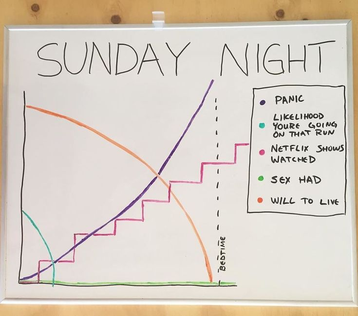 Every Day This Guy Creates A Brutally Honest Chart, And They Will Perfectly Sum Up Your Life