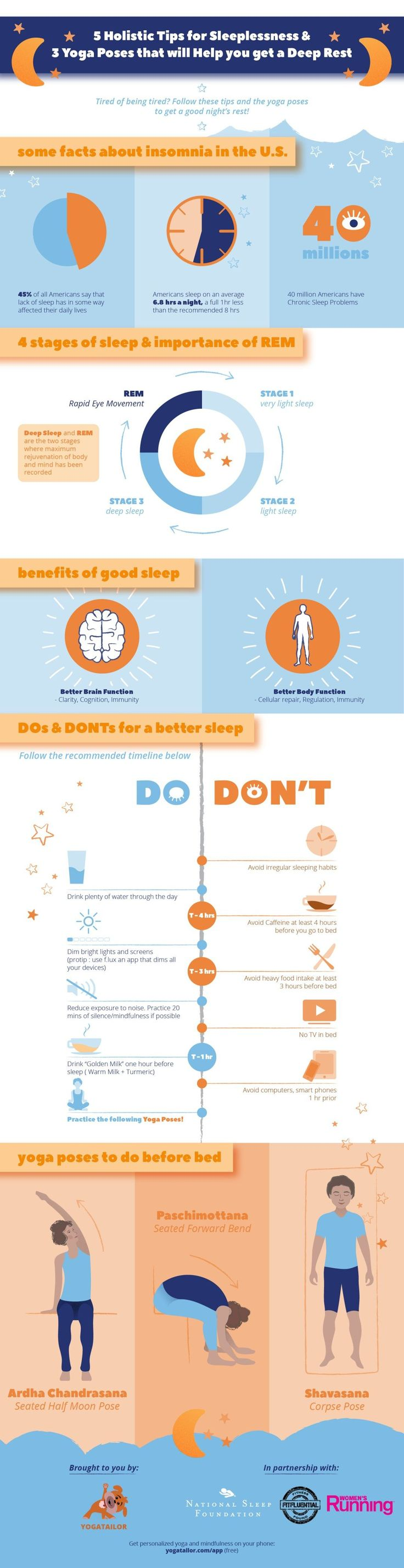Holistic Guide to Better Sleep #infographic #insomnia #yoga #meditation #mindfulness
