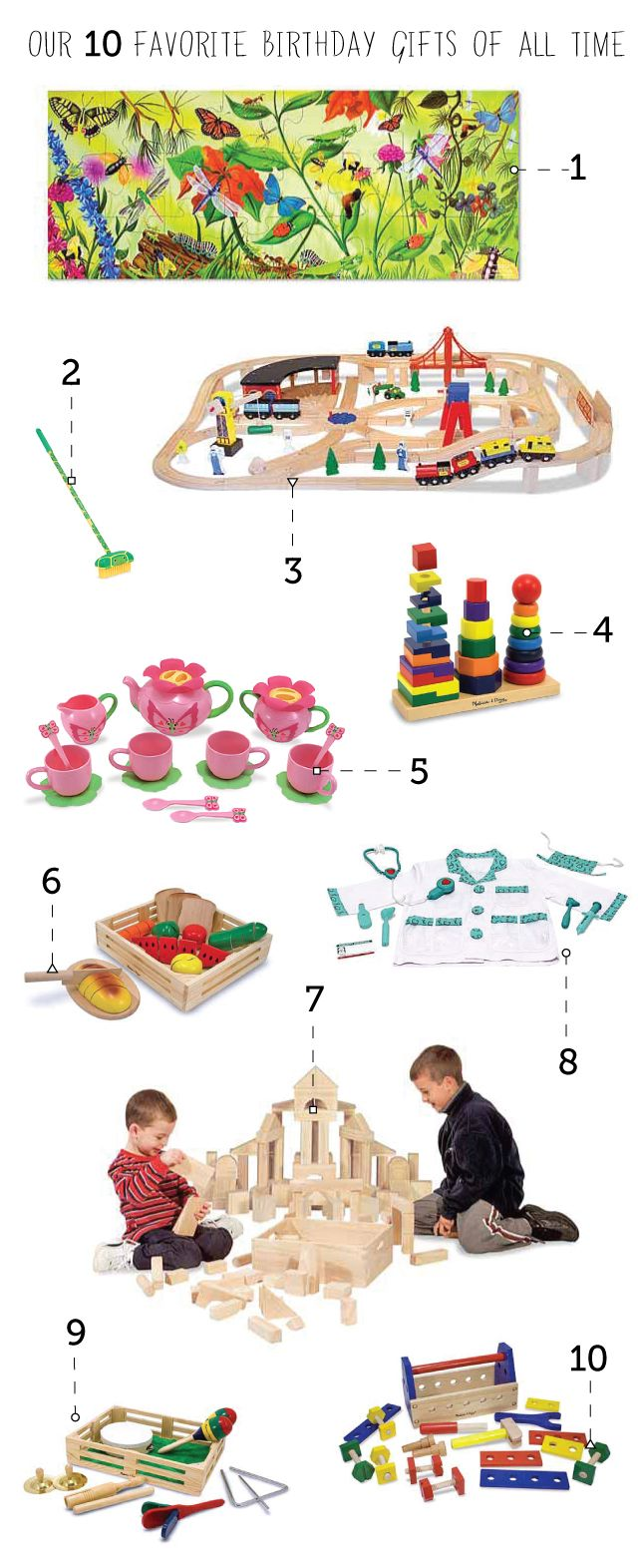 Top 10 best birthday gifts for kids