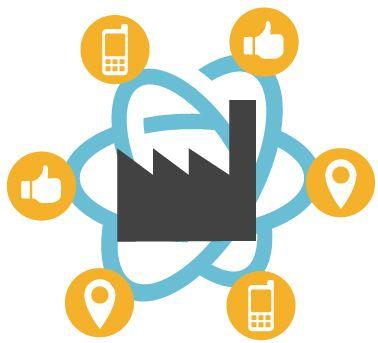 Skab SoMoLo-synergi og fang dine kunder på farten