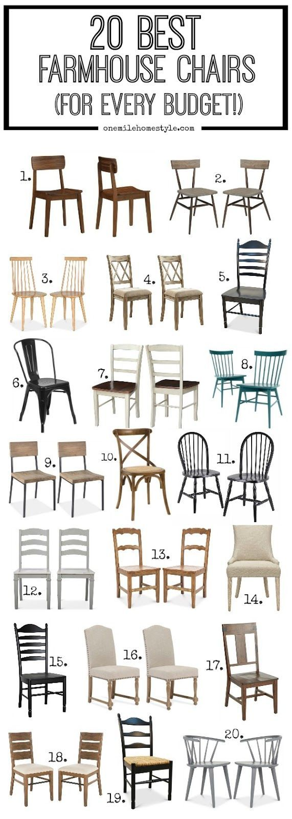 Add the perfect farmhouse touch to your kitchen with these top 20 farmhouse style chairs!