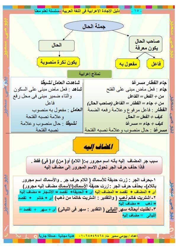 دوسية قواعد اللغة العربية باسلوب رائع للصفوف العليا نبع الأصالة Learn Arabic Language Learn Arabic Online Arabic Language