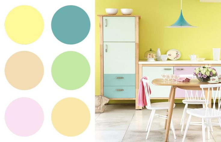 Spaghettidesign Blog | Some ideas how to color interior walls
