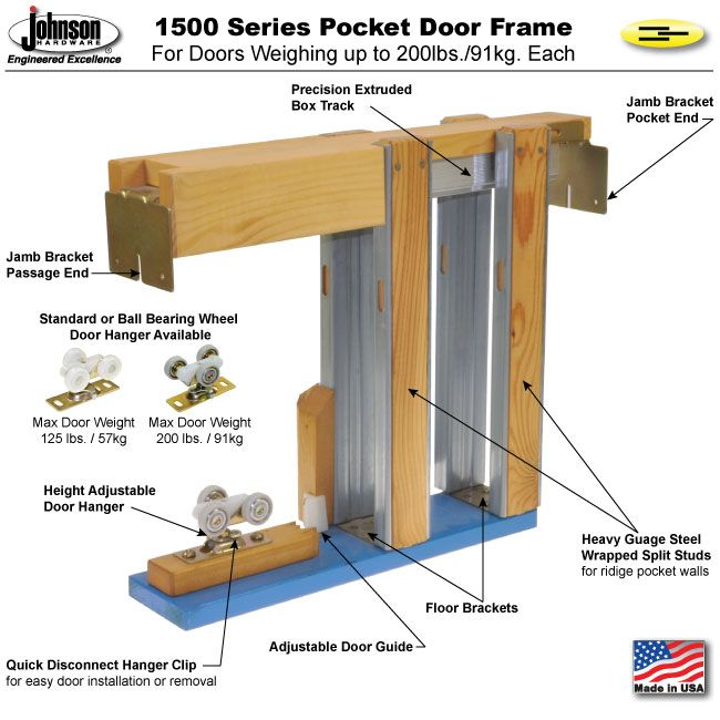 Series Johnson Hardware Pocket Door Frame With Reliabilt Pocket Door.