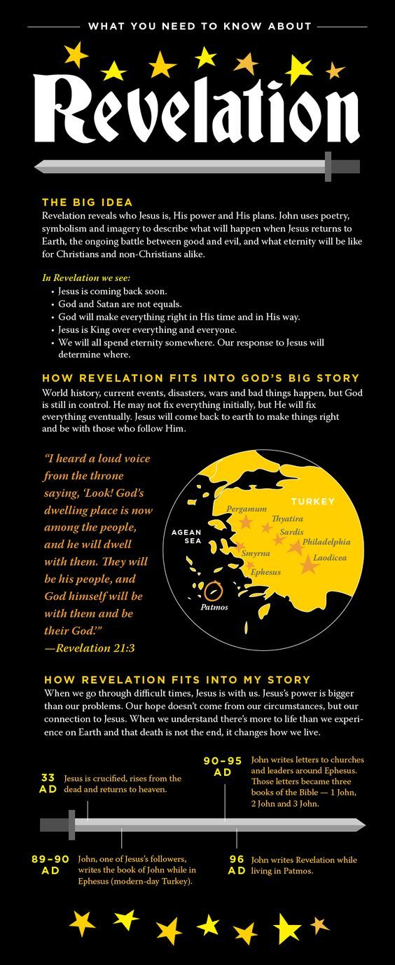 Revelation Made Clear – Bible Study in the Book of Revelation