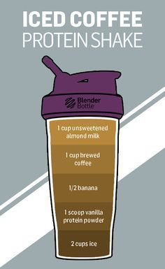 Perfect for a little pick-me-up in the morning.  I would replace the protein powder with some Egg Whites and a bit of vanilla extract.