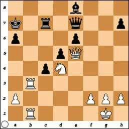 Here's a good one sent to me on my Face Book. White to Mate in 4 moves. Boleslavsky vs' Gosta Stoltz, Saltsjabaden 1948- Jouer auxèches .............THE ANSWER BELOW.......................NC6+, Q-d4+, QxQ+ then R-b8#,
