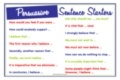 These Persuasive Sentence Starters serve as a simple point of reference for upper primary students and make a useful classroom display. They are a fabulous reference tool that are used repeatedly.