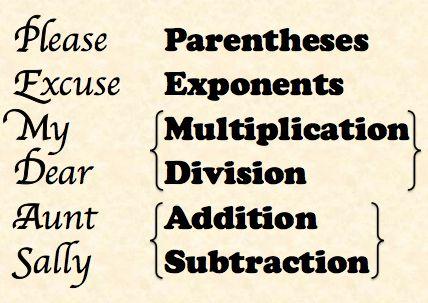 memory techniques -Mnemonics acronyms, chunking