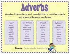 ADVERBS :: WONDERFUL IS THAT ENGLISH