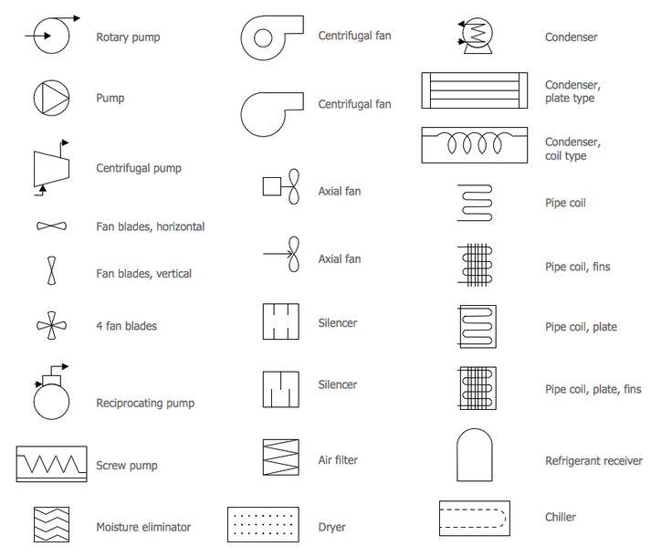 9 best Building Plans u2014 HVAC Plans images on Pinterest - building proposal sample