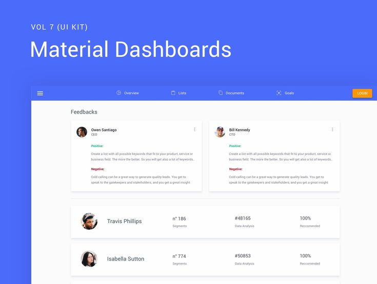 40 Dashboard UI Screens inspired by the Google and Android Material Design style to help you design beautiful interfaces for your clients. The Sketch file comes with Roboto, which is a Google Free Web Font. This pack will allow you to create top-notch material UI experiences in a matter of hours.. the price point is literally a steal for such an asset!   **Available at this price only for the next 3 days**