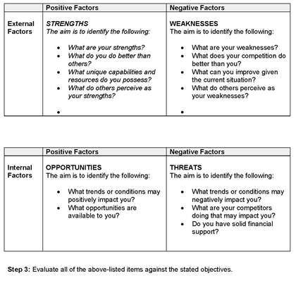Best Swot Analysis Template Ppt Images On   Strategic