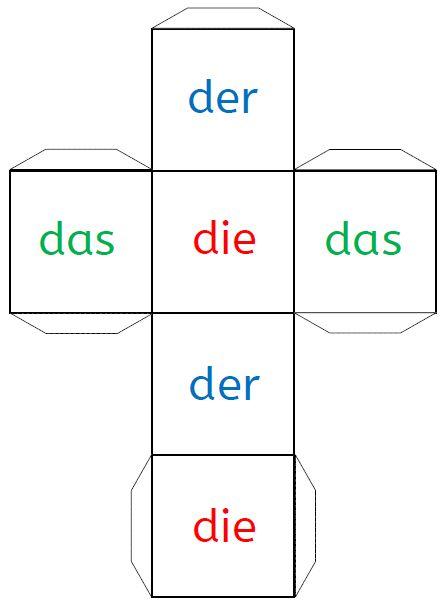 Blog mit selbst erstellten Unterrichtsmaterialien für die Grundschule/Volksschule zum Download.   Mathematik - Deutsch - Sachunterricht
