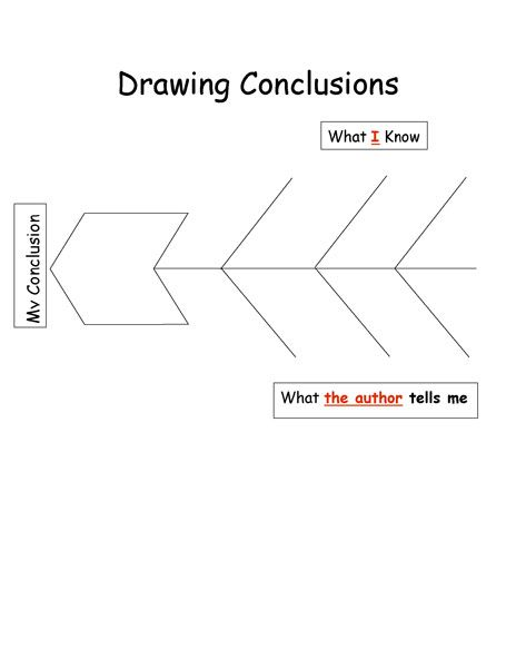 Drawing Conclusions Anchor Chart I Made This Into A Worksheet