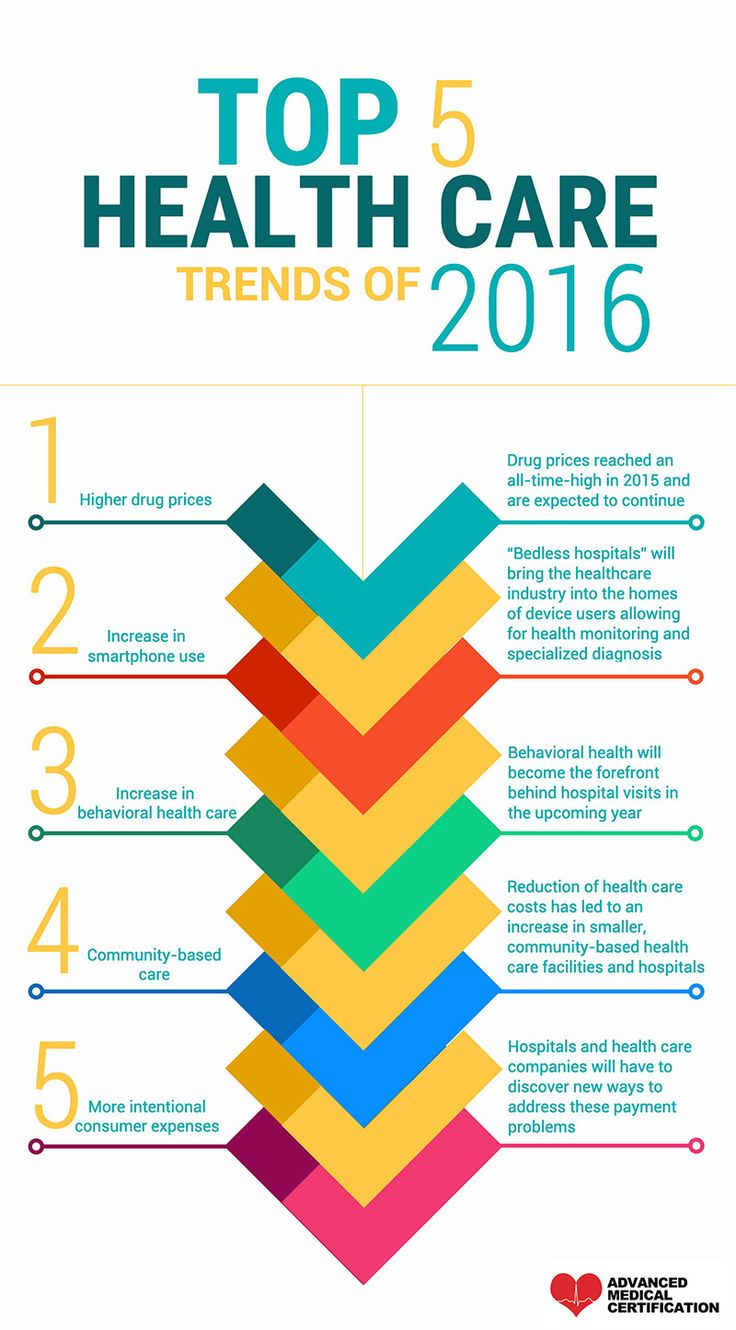 43 Best Educational And Informational Infographics Amc Images On