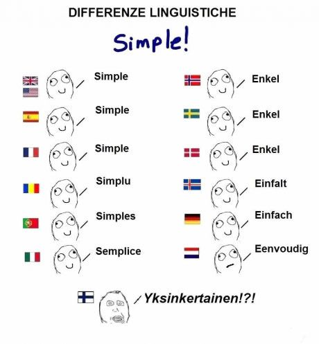 Very yksinkertainen finnish language