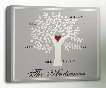 Personalized family tree canvas print gifts for family for Family tree gifts personalized