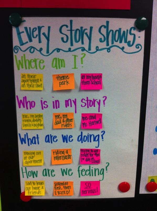 There are so many ways to tell a good story, but some things always remain the same. Here are some questions to ask yourself to see if your story is on the right track!