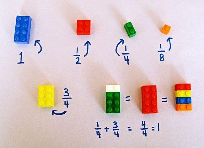 Math concepts using Legos