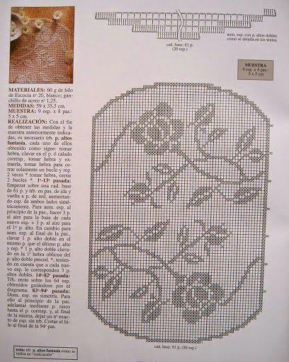 Kira scheme crochet: Scheme crochet no. 901