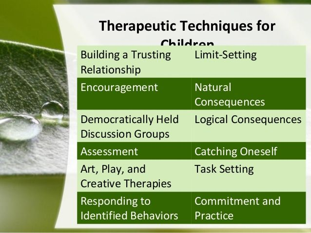 psychoanalytic and adlerian therapy Adlerian therapy permits the use of a wide variety of techniques, for example,  drama  theory, freud incorporated the aggression instinct into psychoanalysis.