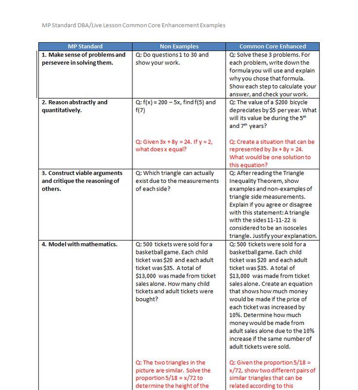 Common Core MP Standard Questions