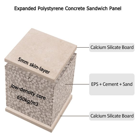 Calcium Silicate Expanded Polystyrene Concrete Sandwich Panels In 2020 Paneling Concrete Exterior Insulation