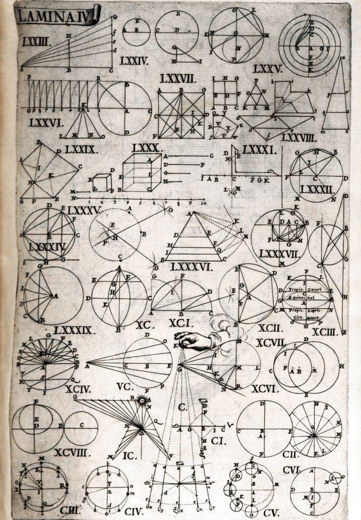 Juan Caramuel y Lobkowitz | Mathesis biceps (1670):