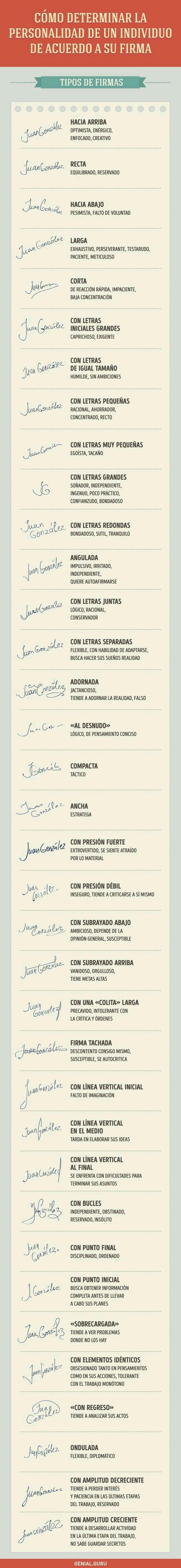 Juan Felipe Hernandez Espinosa.¿Qué tipo de persona eres,  según tu firma?
