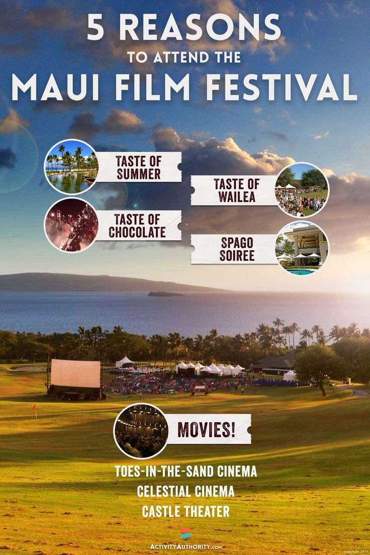 5 Reasons to Attend the Maui Film Festival