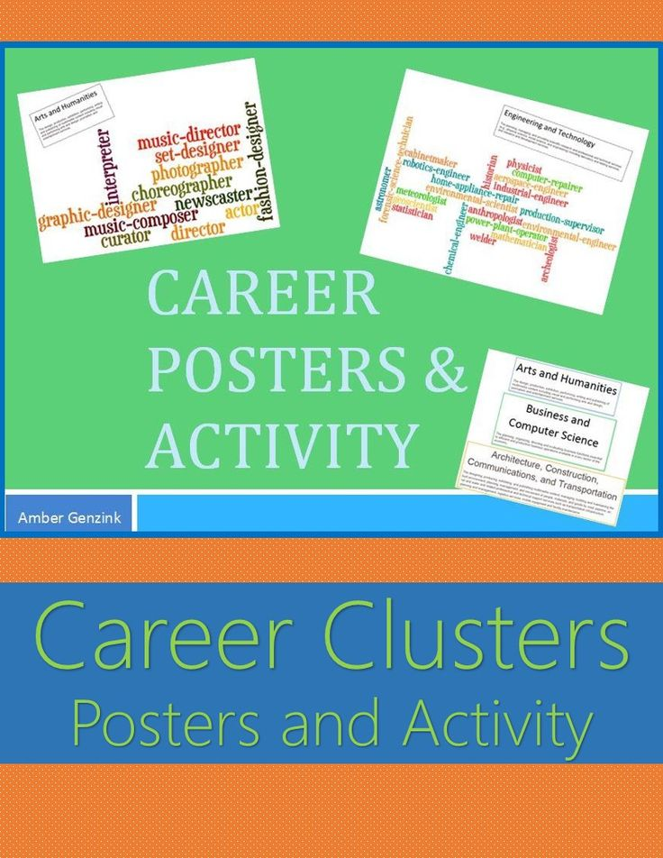 Career Cluster posters and activity. Aligned to Georgia's College and Career Readiness lessons and 5th Grade Career Portfolio Project. Great for word splashes to introduce each of the clusters.