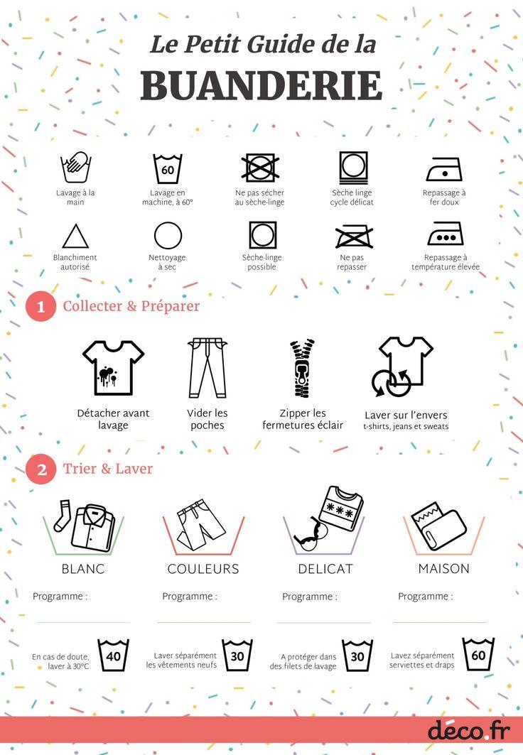 Voici un petit guide de la buanderie pour faire la lessive comme un pro !