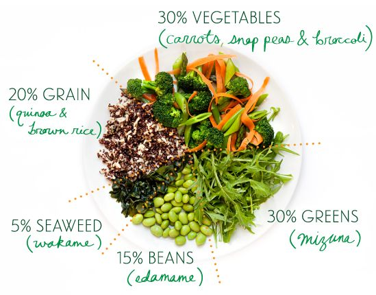 Our build-your-own macrobiotic bowl has endless possibilites.