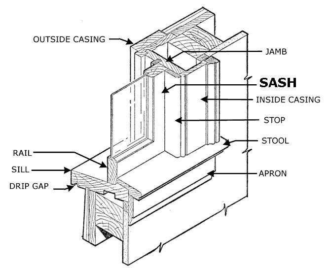 Wood Window Parts : Best images about voc ele arq g on pinterest