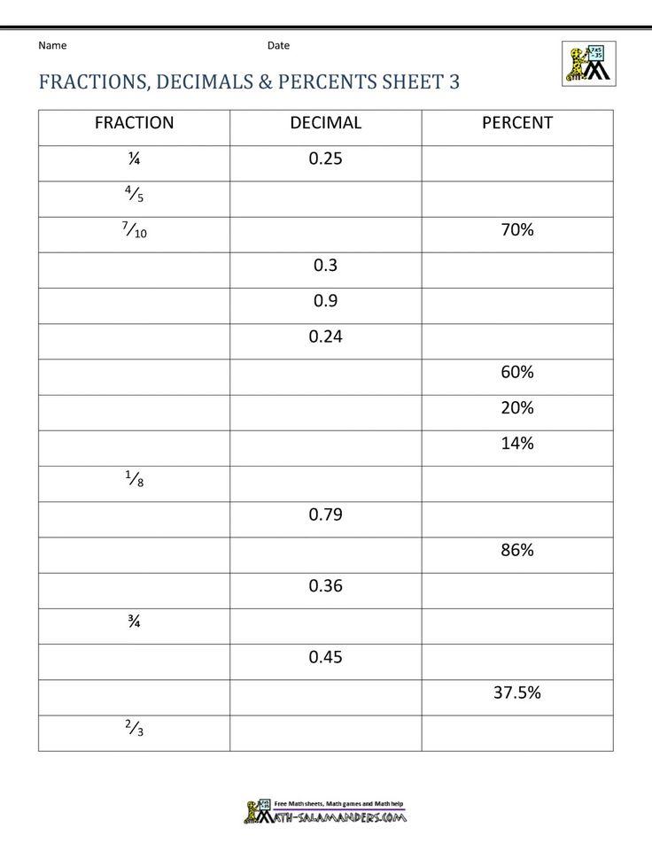 3 Worksheet Percentage Word Problems Decimals Fifth in ...
