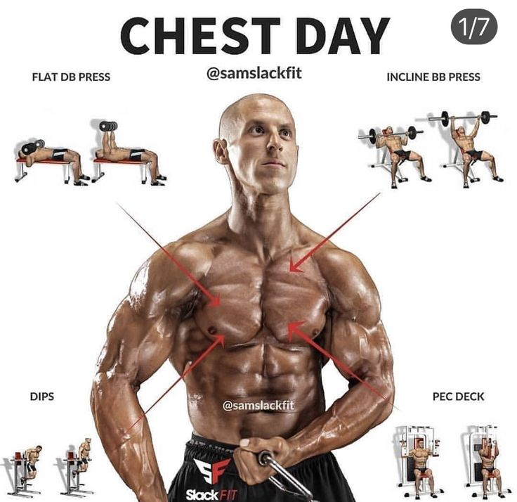 The Pec Pumper: Workout to Blow Up Your Chest | Chest workouts, Weekly workout, Chest workout