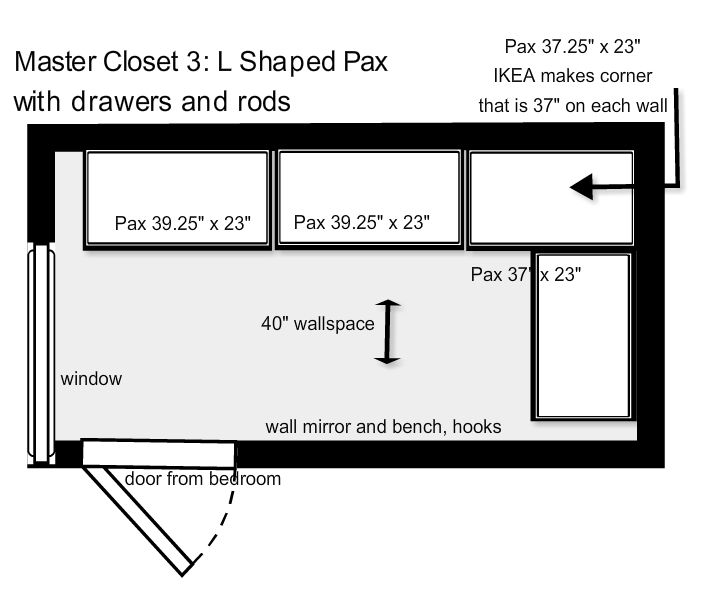My closet obsession holly mathis interiors pax ikea bedroom pinterest closet l shape L shaped master bedroom layout