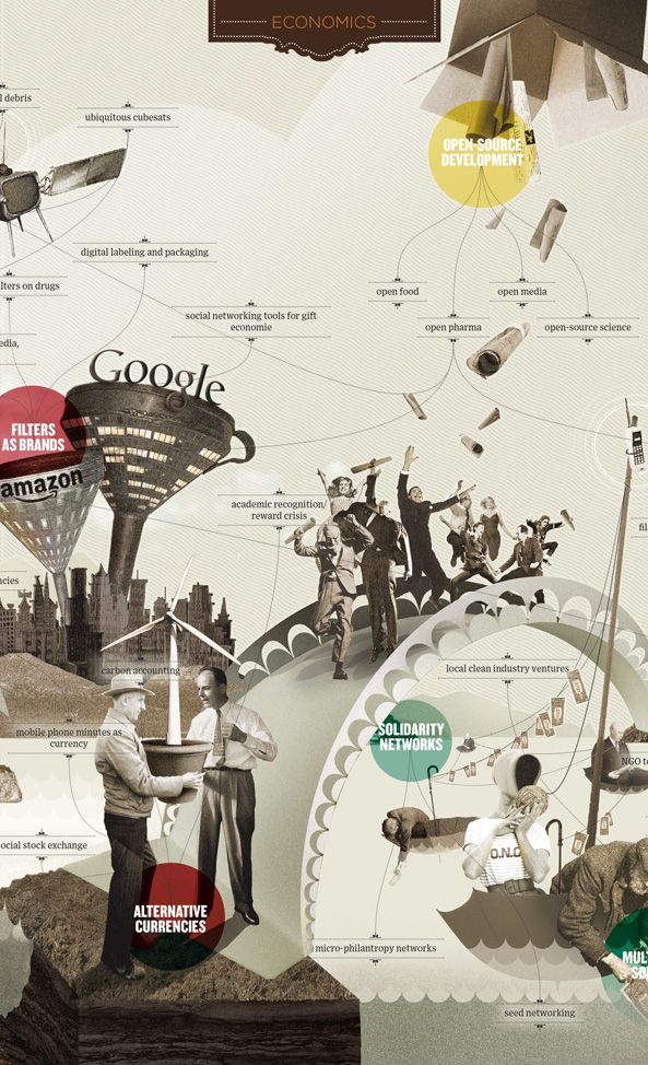 Economics We Will be Here - The Map of the Future WIRED Italia 2009 Creative direction: Donato Ricci Concept: Michele Graffieti, Luca Masud, Mario Porpora, Gaia Scagnetti Illustration: Michele Graffieti