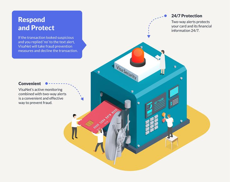 VISA infographics on Behance