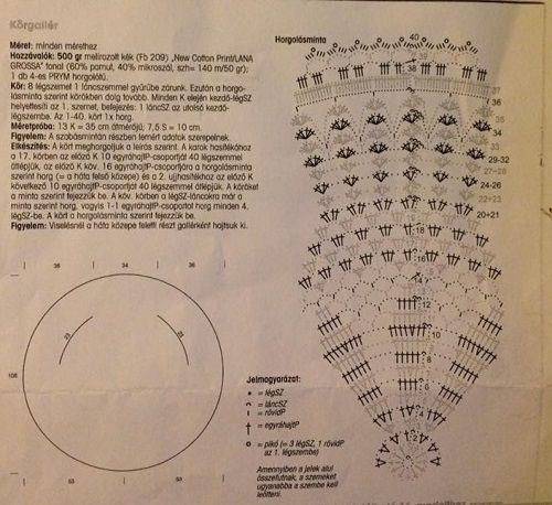 Mutatós horgolt boleró - Kötés - Horgolás - Kötés – Horgolás