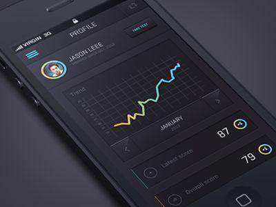 #mobile #design #ux #ui