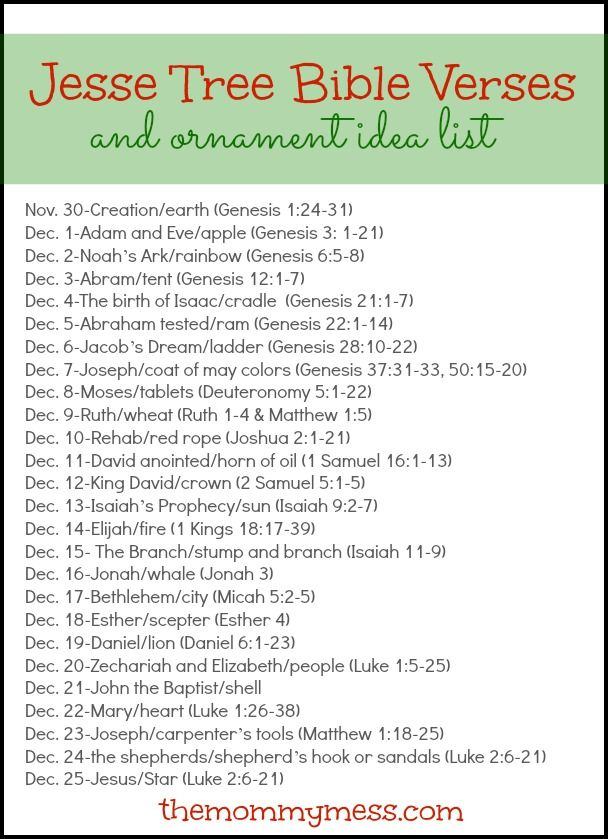 Jesse Tree Bible verses and ornament idea list!