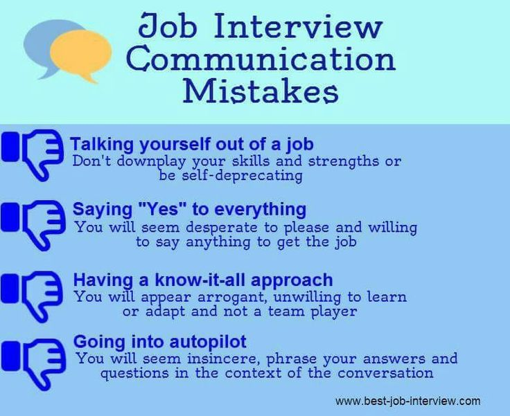 Insightful questions to ask in your job interview Job Search - best interview answers