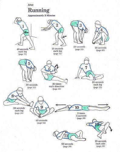 Plan de entrenamiento | Iniciación al running.