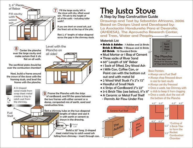 38 best images about rocket stove design on pinterest for Best rocket stove design ever