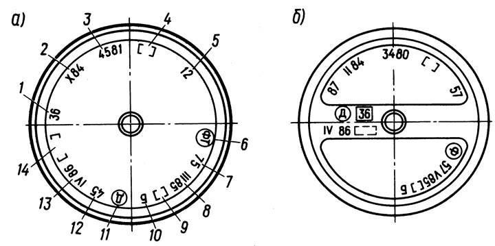 Маркировка, и клеймение колесных пар и их элементов.